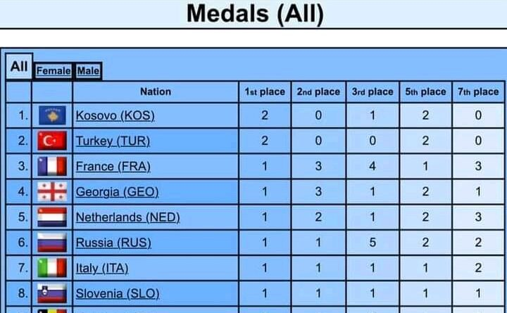 Kosova fiton një thes medalje në xhudo (Foto)